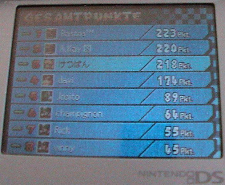 Endergebnis des 32-Rennen-Mario-Kart-DS-Marathon vom 23.02.2006